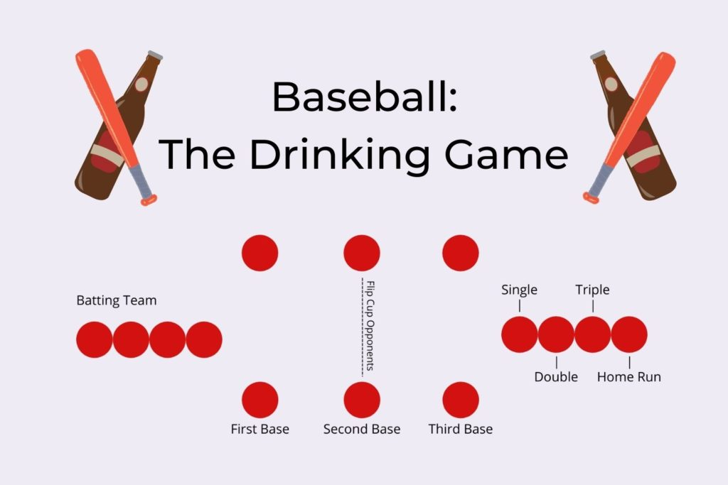 Baseball the drinking game rules.
